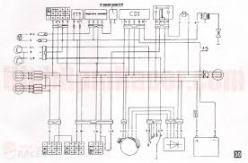 hanma 110cc wiring diagram for electrical wiring diagram house \u2022 Peace 110Cc ATV Wiring Diagram hanma 110 atv wiring diagram complete wiring diagrams u2022 rh oldorchardfarm co 125cc wiring diagram peace sports 110cc atv wiring diagram