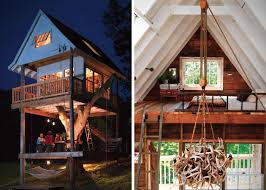 Top 10 Tree Houses Design Ideas We LoveHow To Build A Treehouse For Adults