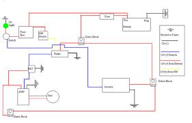 1998 ezgo wiring diagram wiring diagram for ez go golf cart wiring Wiring Diagram For 2003 Ez Go Golf Cart 1998 ezgo wiring diagram wiring diagram for ez go golf cart wiring diagram 99 ezgo workhorse wiring diagram for 2003 ez go golf cart