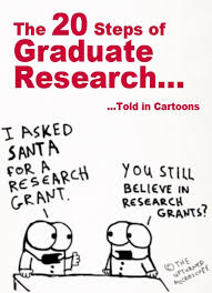 Considering Grad School The 20 Steps Of Graduate Research Told In Cartoons