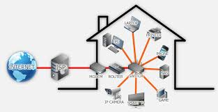 tweaking4all com home network basics wired home network diagram at Home Network Diagram With Switch And Router
