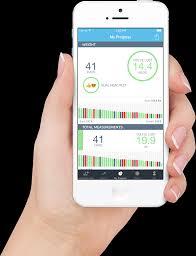 Progress Body Measurements Weight Photo Tracker