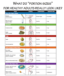 Portion Sizes Guide Koller Wellness Commit 2b Fit