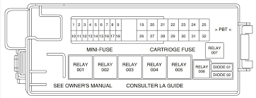 lincoln ls fuse box diagram auto genius lincoln ls fuse box rear power distribution box