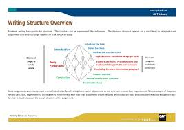 writing writing structure overview