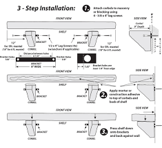 perfection cast stone shelf installation instructions move cursor to pan image