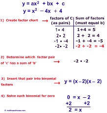 how to solve quadratic equation by factoring tutorial practice