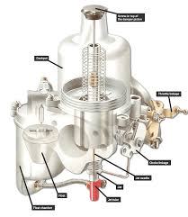 Checking And Cleaning An Su Carburettor How A Car Works