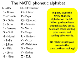 You can edit your text in the box and then copy it to your otherwise, phonetic symbols may not display correctly. Explore The Nato Phonetic Alphabet Ppt Video Online Download