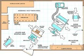 new yankee workshop layout. small shop layout new yankee workshop