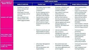 System Risk Assessment Template Better Embedded System Using