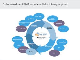 Services Solaria Asset Management