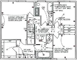 house electrical wiring house electrical circuit symbols design in home wiring symbols chart house electrical wiring house electrical circuit symbols design in house electrical wiring in house electrical wiring diagram symbols electrical circuit