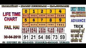 Kalyan Daily 4 Ank Life Time Chart 2ank Trick Zagonproxy Yt