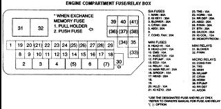 fancy kia picanto wiring diagram model electrical diagram ideas  at Fuse Box Diagram Kia Picanto 2006 Manual