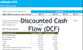 Dicounted Cashflow Discounted Cash Flow Analysis Best Guide To Dcf Valuation