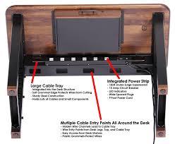 office cable management. Office Cable Covers. Management Loft Desk Covers