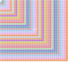 28 Multiplication Chart 36 X 36 Multiplication Table Multiplication Chart Upto 36
