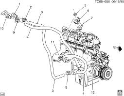 99 chevy suburban engine diagram wiring schematics diagram 99 tahoe engine diagram explore wiring diagram on the net u2022 98 toyota tacoma engine diagram 99 chevy suburban engine diagram
