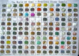 Pin By Rachel Voogt On Crystal Guide Gemstone Prices Semi