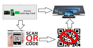 Maybe you would like to learn more about one of these? 8554826790 Activate Cash App Card How To Activate Cash App Card In 2 Minutes
