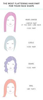 Hairstyle According To My Face Best 20 Face Shape Hair Ideas On Pinterest Facial Contouring