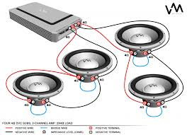 ohm subwoofer wiring diagram automotive wiring diagrams subwoofer wiring diagram four 4ohm dvc subs 2 channel amp 2x4ohm