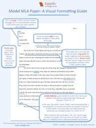 Mla Format Everything You Need To Know Here How Write Apa Style