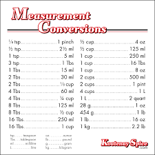10 Standard To Metric Conversion Chart Resume Samples