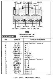 93 ford ranger radio wiring diagram 1993 for alluring simple photo ford ranger radio wiring diagram 1995 93 ford ranger radio wiring diagram 93 ford ranger radio wiring diagram 1993 for alluring simple