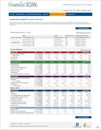 Financial Statement Software Free Free Personal Financial Statement Template Tagua Spreadsheet
