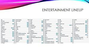 directv hawaii entertainment package overwiew channel lineup you