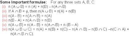 Venn Diagram Math Formula Important Formulae Of Sets Math Formulas Mathematics