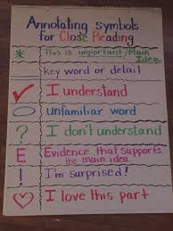 23 Close Reading Anchor Charts That Will Help Your Students