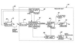 chamberlain garage door sensor wiring diagram garage door opener wiring diagram futuristic chamberlain jesanet