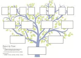 Customizable Family Tree Rome Fontanacountryinn Com