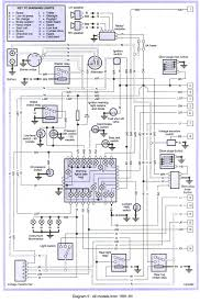 early row wiring diagram defender source for owners of ex military vehicles this is from the operating information user handbook for 1986 87 military 90 and 110 vehicles