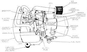 devilbiss generator wiring diagram auto electrical wiring diagram onan cck
