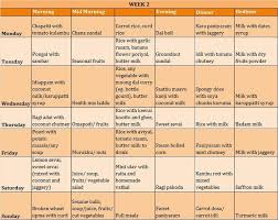Baby Diet Chart In Hindi Month Baby Girl Online Charts Collection