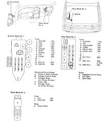 89 camry fuse box mustang fuse box diagram wiring diagrams online toyota levin fuse box diagram toyota wiring diagrams online