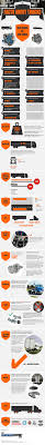 Interesting Facts About Semi Trucks And Eighteen Wheelers
