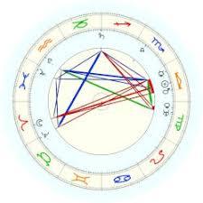 De Cervantes Miguel Astro Databank