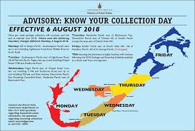 Garbage Disposal Chart Garbage And Recycling Government Of Bermuda