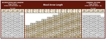 Wood Screw Size Chart Wood Screw Size Chart Mm Nimble37acw