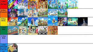 Pokemon Japanese Opening Song Tier List by Husarius-01 on DeviantArt