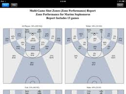 Better Basketball Shot Chart 2019
