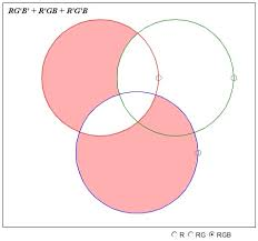Venn Diagram Three Venn Diagrams With Three Circles