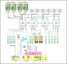 carrier condenser fan capacitor wiring not lossing wiring diagram • carrier compressor wiring diagram bristol compressor audio capacitor wiring trane condenser capacitor wiring