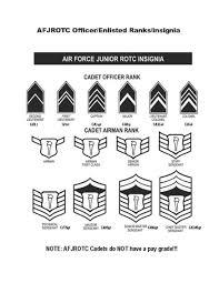 Rank Ribbons Jersey Village H S Air Force Jrotc