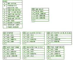 fuse box car wiring diagram page 220 1995 dodge dakota pickup fuse box diagram